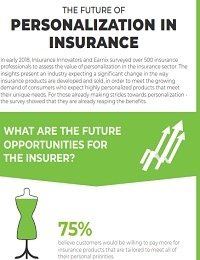 THE FUTURE OF PERSONALIZATION IN INSURANCE
