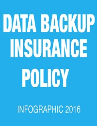 DATA BACKUP INSURANCE POLICY