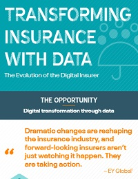 TRANSFORMING INSURANCE WITH DATA AND ANALYTICS