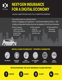 A DIGITAL CLAIMS PROCESS GIVES YOU A COMPETITIVE ADVANTAGE