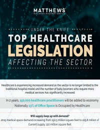 UNDER THE KNIFE: TOP HEALTHCARE LEGISTLATION AFFECTING THE SECTOR