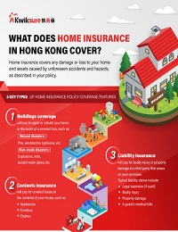 WHAT DOES HOME INSURANCE IN HONG KONG COVER