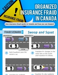 3 AUTO INSURANCE FRAUD SCENARIOS – WHAT EVERY PERSON SHOULD KNOW