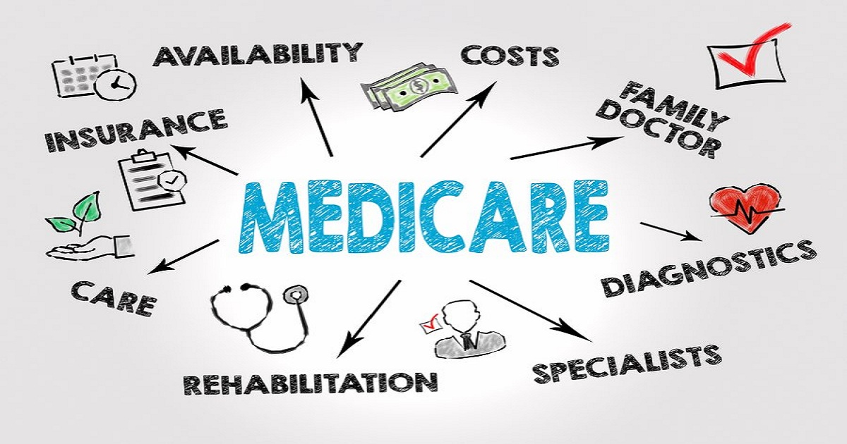4 THINGS YOU SHOULD CONSIDER BEFORE BUYING MEDICARE SUPPLEMENTAL INSURANCE